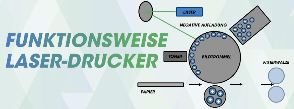 Laserdrucker Funktionsweise
